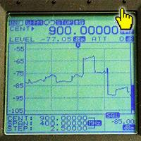 Подавление GSM-жучков и камер